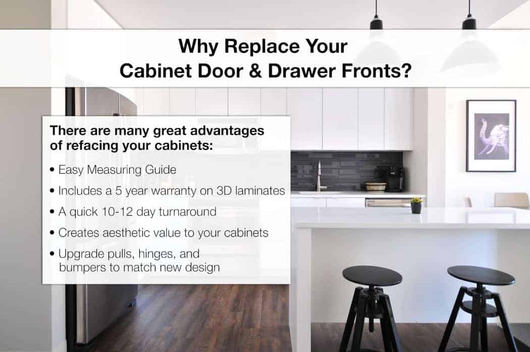 Cabinet Refacing Mfs Solutions, How To Measure Kitchen Cabinets For Refacing